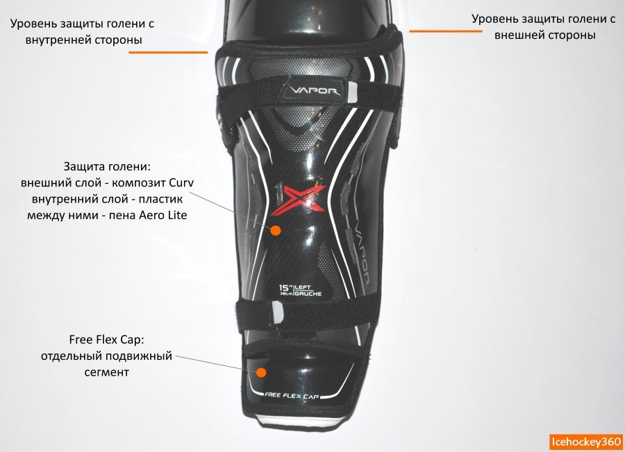 Защита голени выполнена с применением композитного Curv материала.