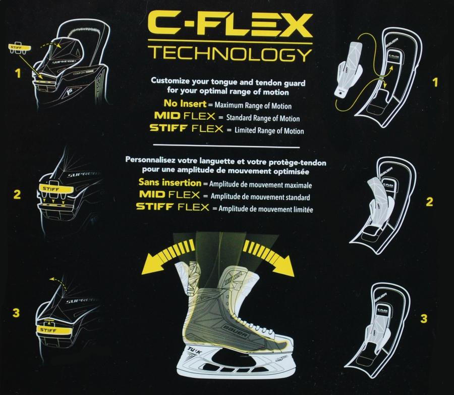 Эффект пружины присутствует возникает как при наклоне ноги вперед, так и при упоре в задник ботинка.