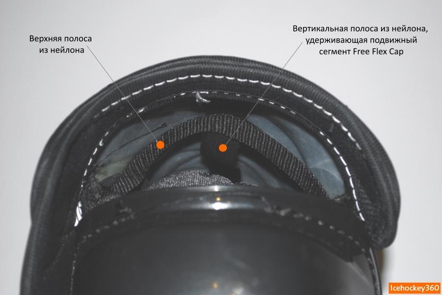 Ремешок из нейлона, расположенный в верхней части защиты голени.
