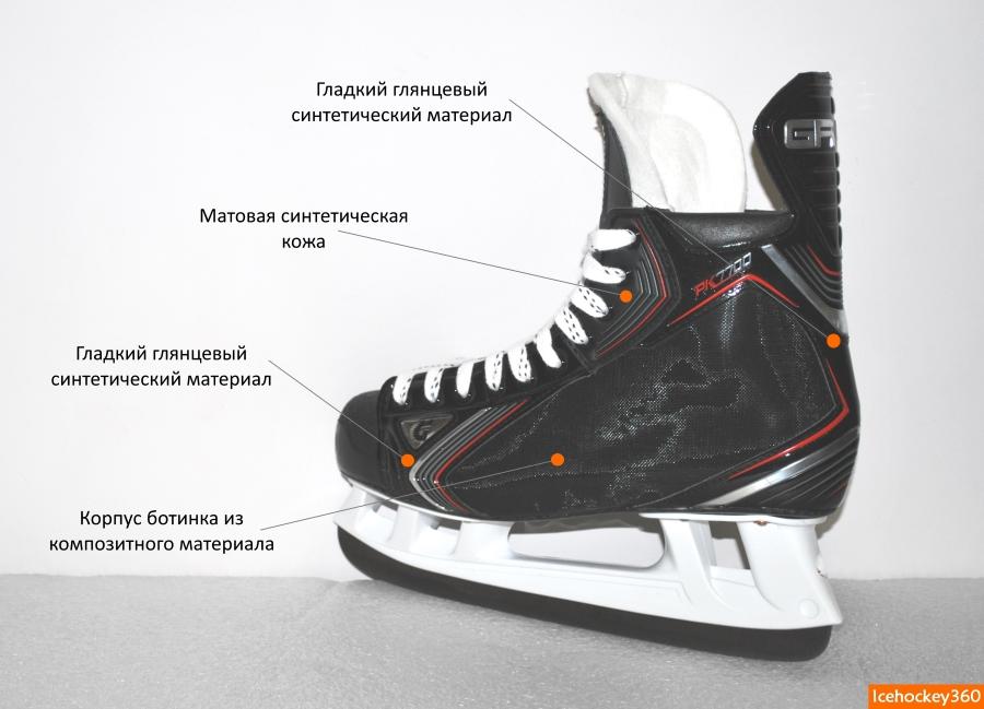 Конструктивные материалы ботинка.