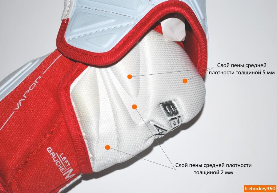 Защита локтевого сустава.