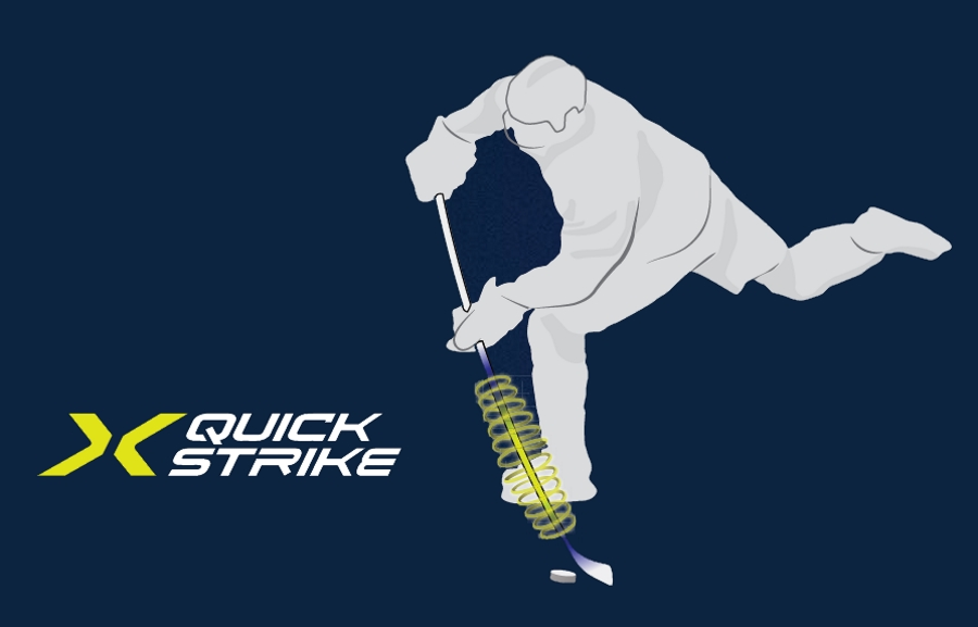 Новый профиль прогиба - Quick Strike.