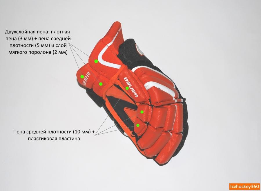 Защитное наполнение перчаток.