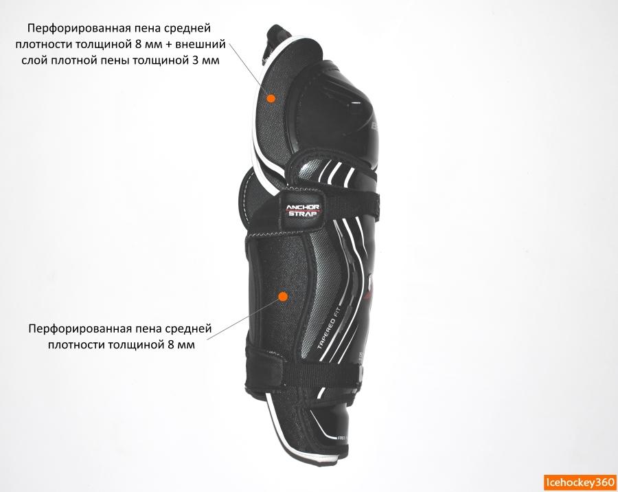 Боковая защита ноги с внутренней стороны.