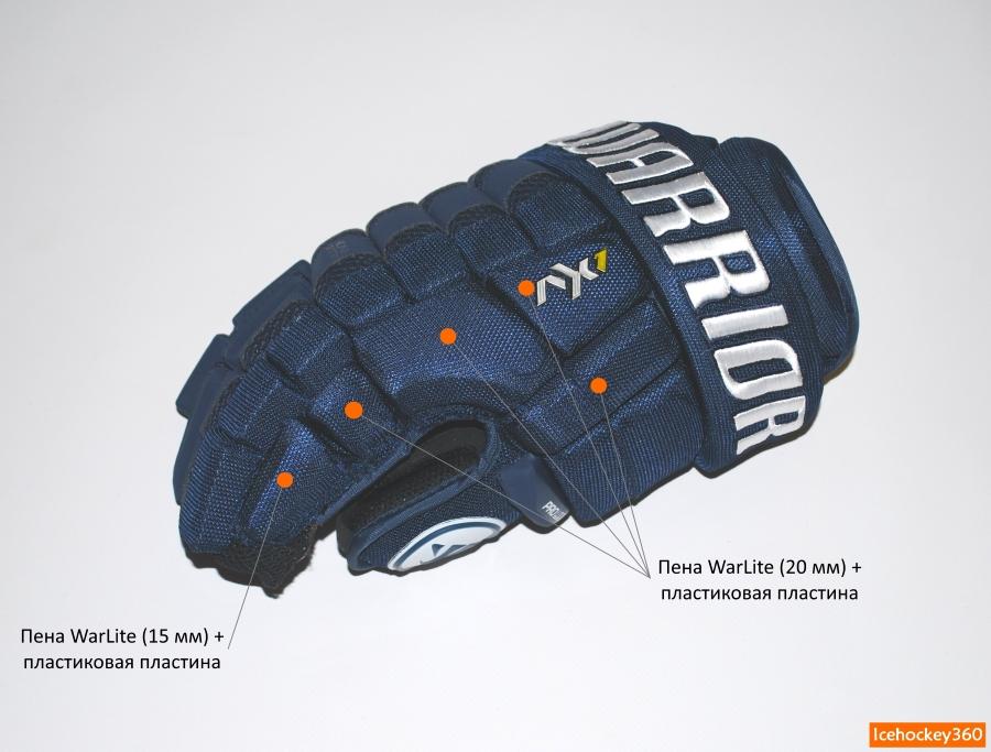Защита боковой части перчатки со стороны указательного пальца.