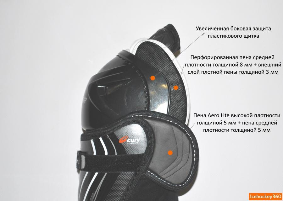 Боковая защита коленного сустава с наружной стороны щитка.