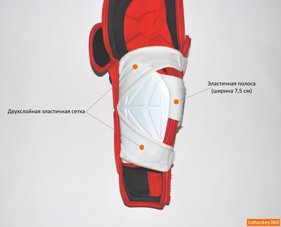 Система фиксации щитков Bauer Vapor APX2.