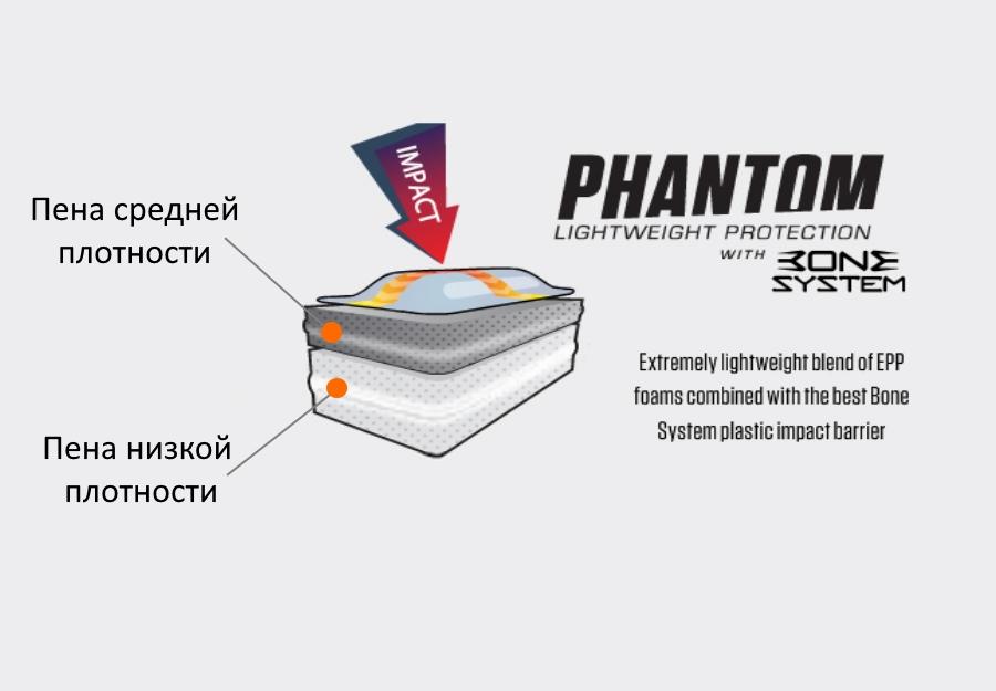 Новая пена Phantom.