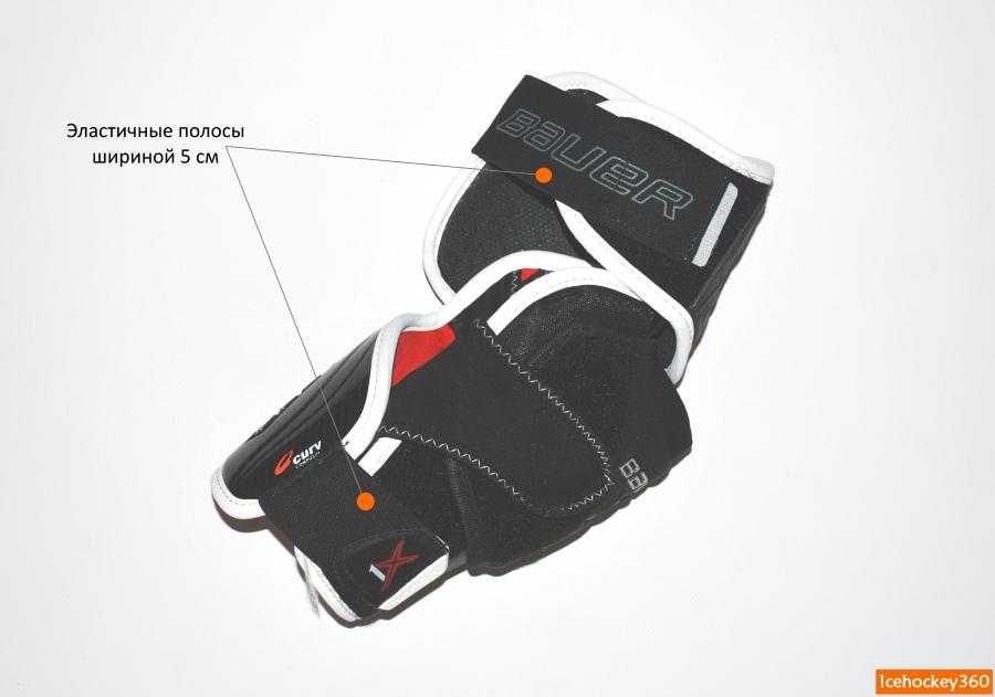 Система фиксации налокотника на руке.
