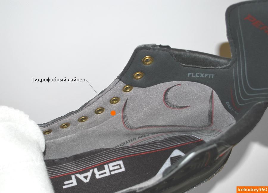 Внутренняя отделка ботинка.
