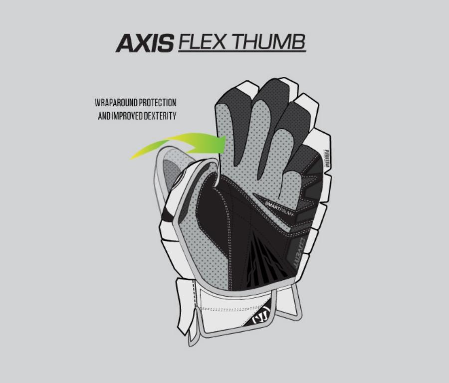 Axis Flex Thumb - конструкция сгиба большого пальца.