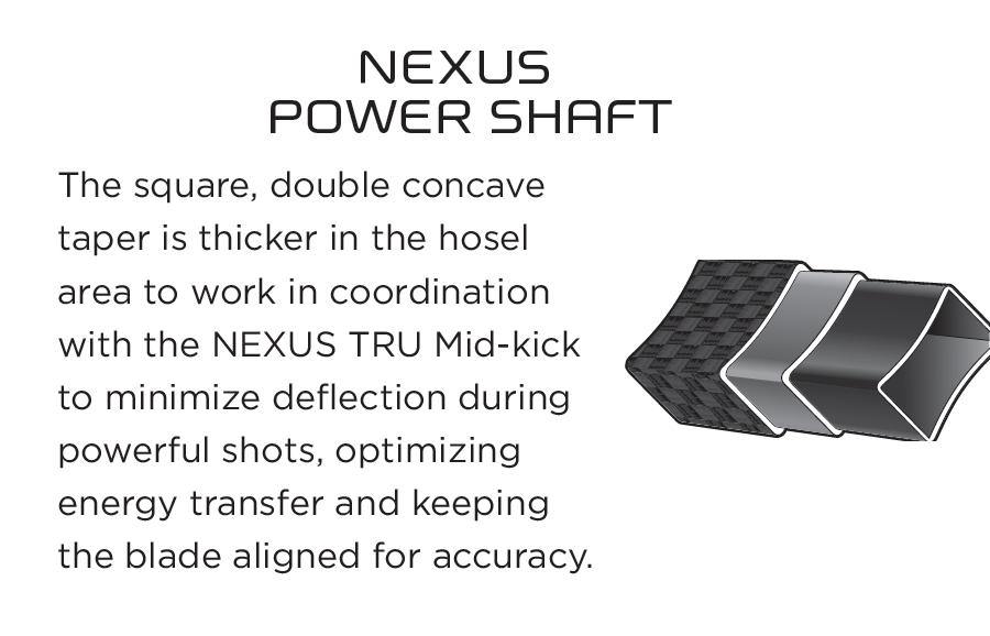 Рукоятка линейки Nexus.