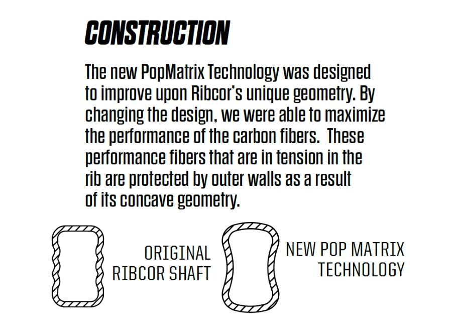 Технологий Pop Matrix - новая геометрия области, где расположены преднапряженные волокна.