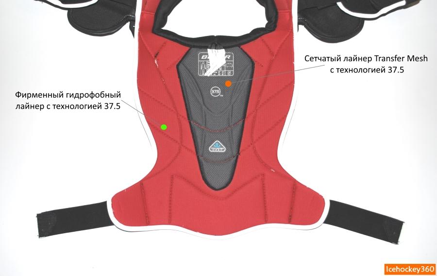 Внутренняя отделка нагрудника со спины.