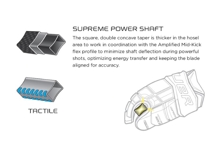 Форма рукоятки клюшек Supreme имеет прямоугольное сечение с острыми углами.