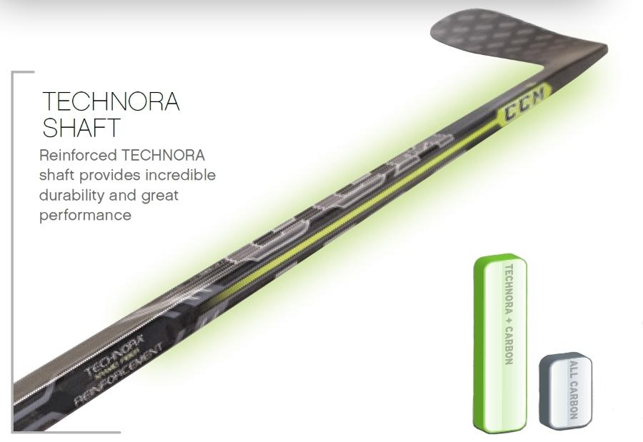 Технология Technora.