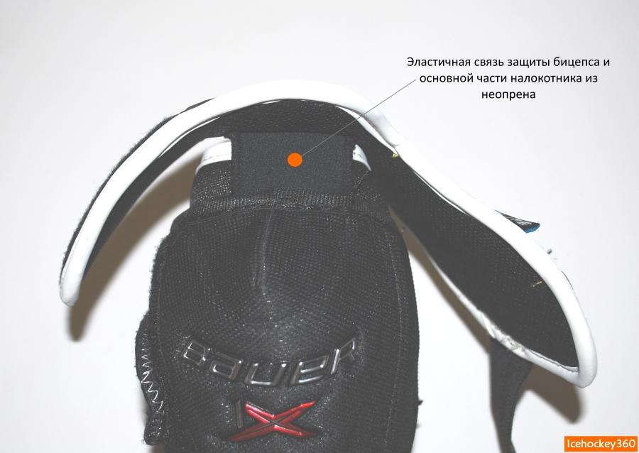 Гибкая связь основной части налокотника и защиты бицепса.