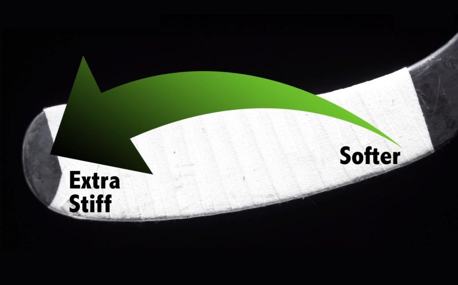 Перо Ascent Blade имеет прогрессивно изменяющуюся жесткость пера: жесткость растет от пятки к кончику.