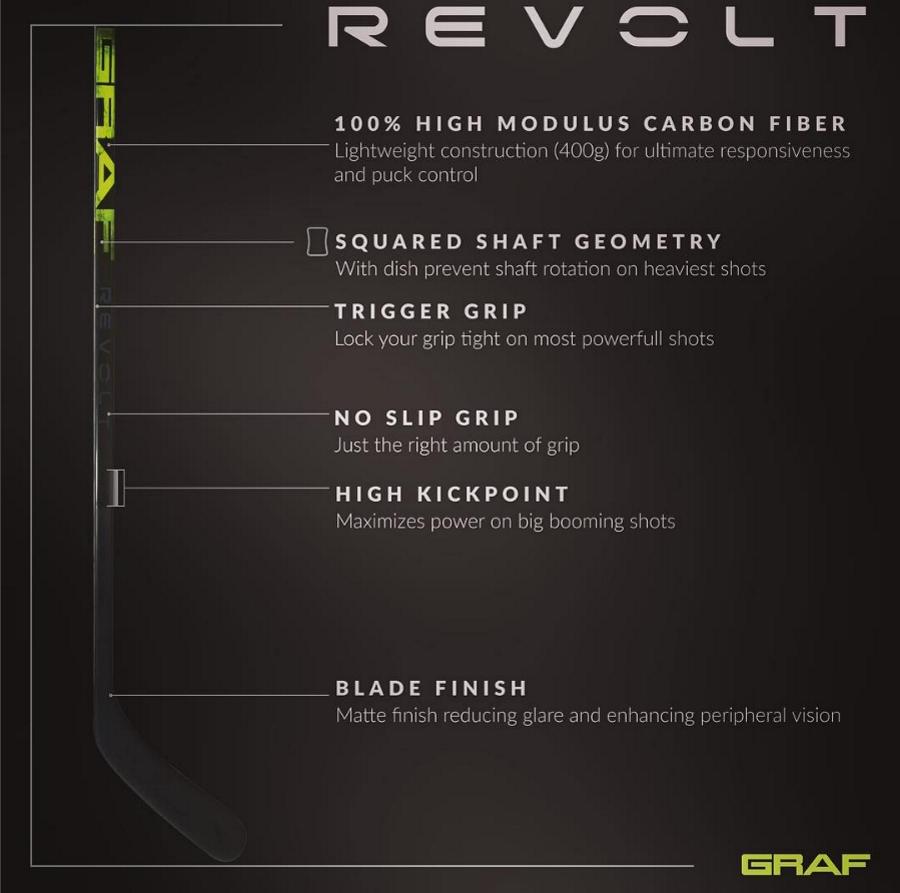 Слайд из каталога продукции Graf.