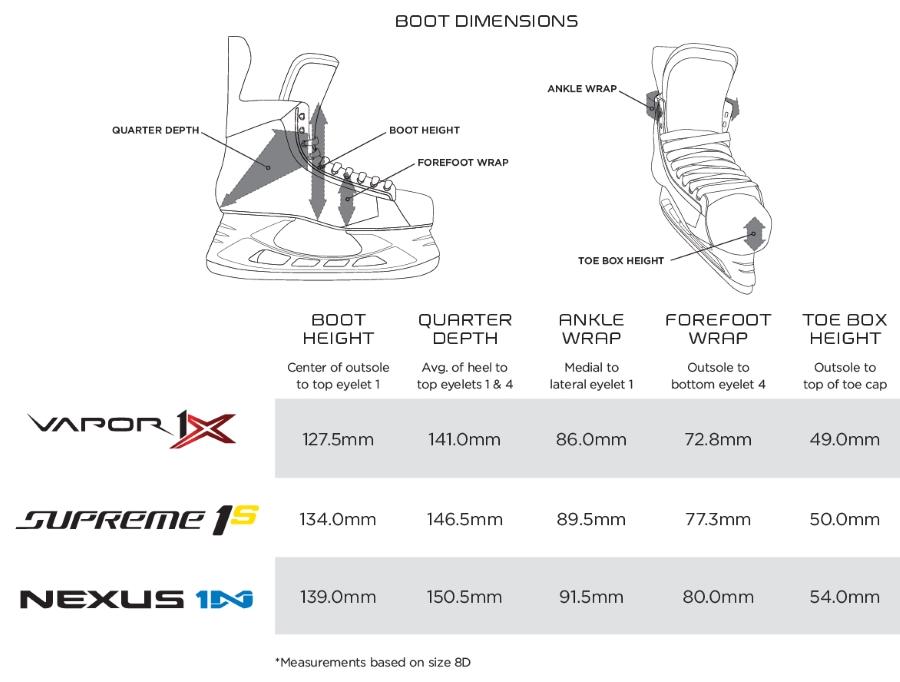 Параметры ботинка разных линеек коньков Bauer.