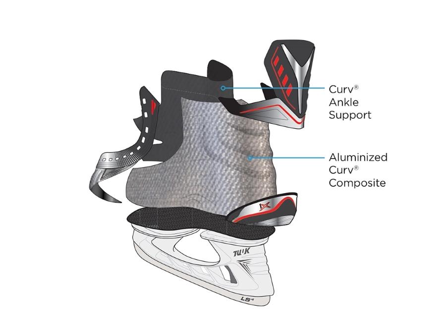 Конструкция ботинка Vapor 1X.