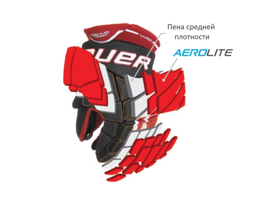 Защитные элементы: пена средней плотности и двойной слой пены Aero Lite.