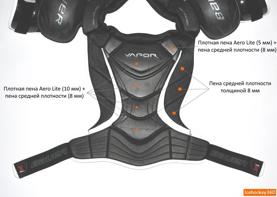 Конструкция защиты нагрудника со спины.