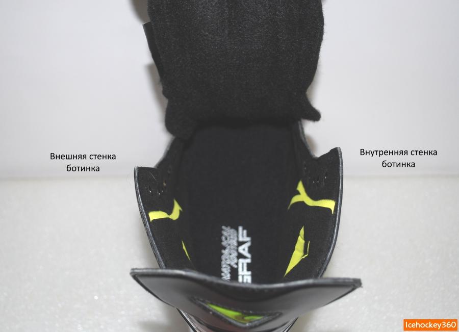 Асимметричные стенки ботинка.