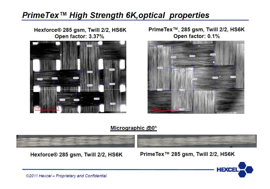 Плотность плетения: слева — обычное, справа — PrimeTex.