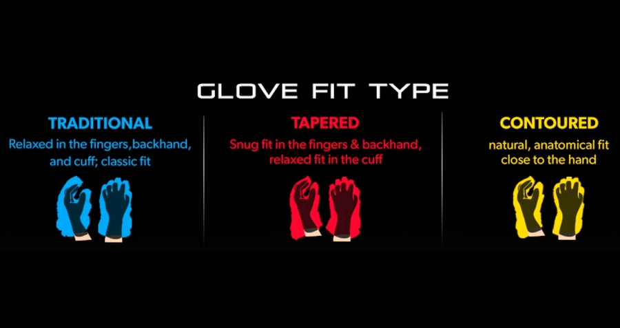 Три типа посадки современных перчаток.
