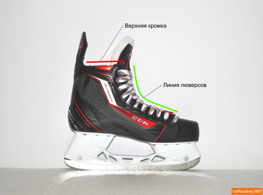 Верхняя кромка ботинка: две зоны.