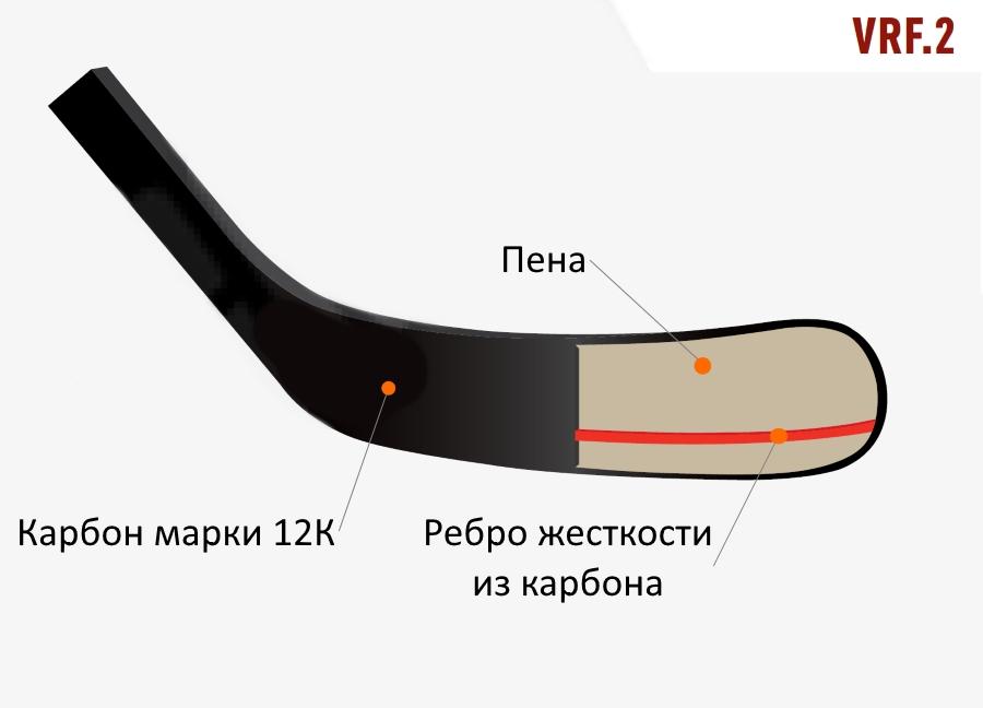 Конструкция пера VRF.2.