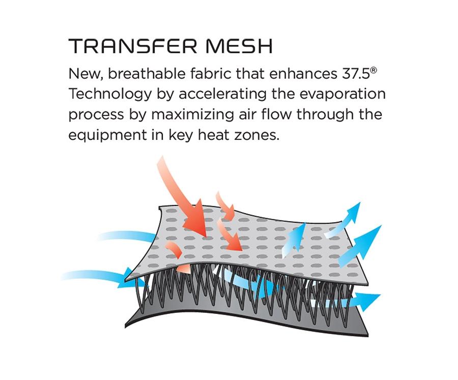 Объемная структура лайнера Transfer mesh.