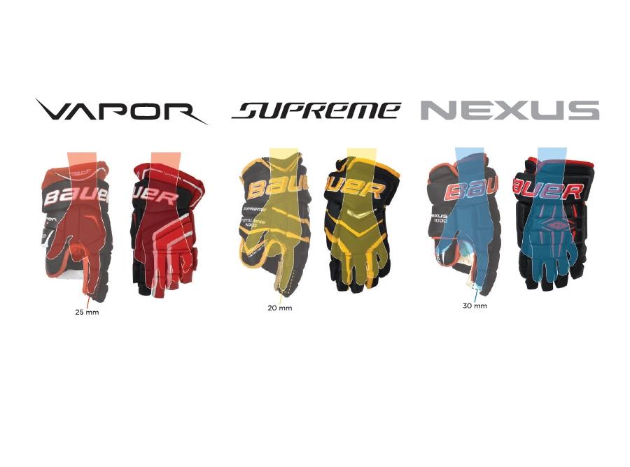 Три семейства краг Bauer: Vapor (зауженные), Supreme (контурные) и Nexus (классические).