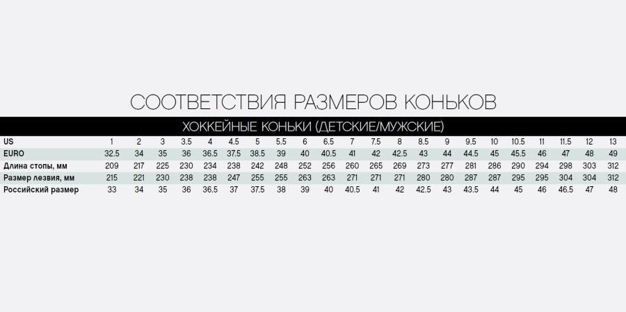 Размерная таблица.