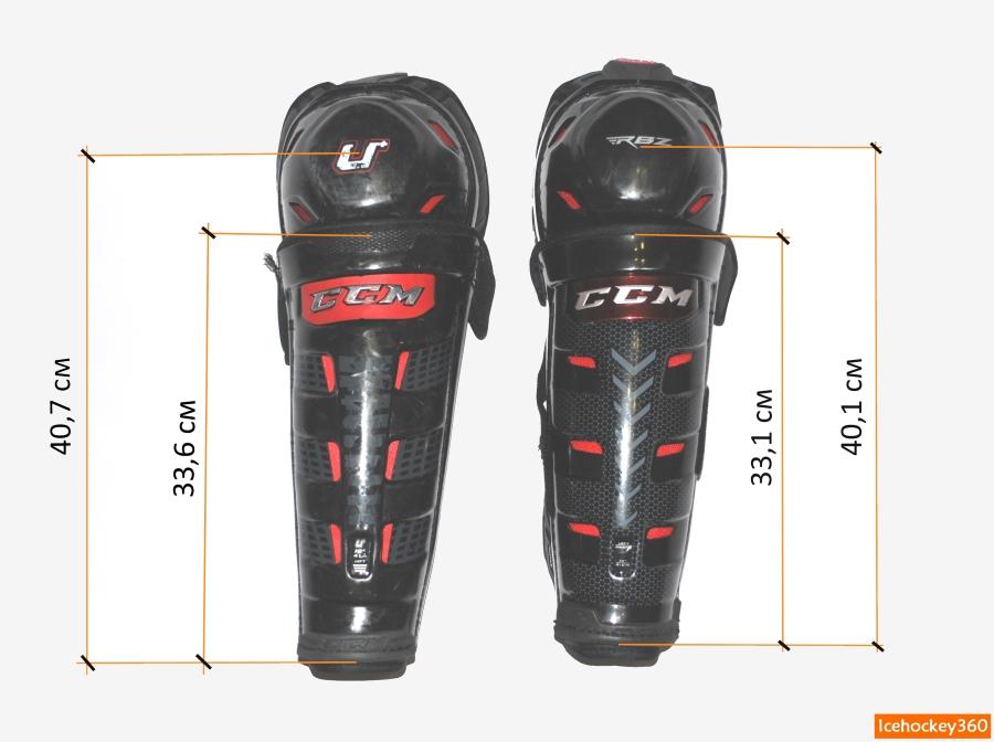 Габариты щитков CCM: слева — U+CL, справа — RBZ.