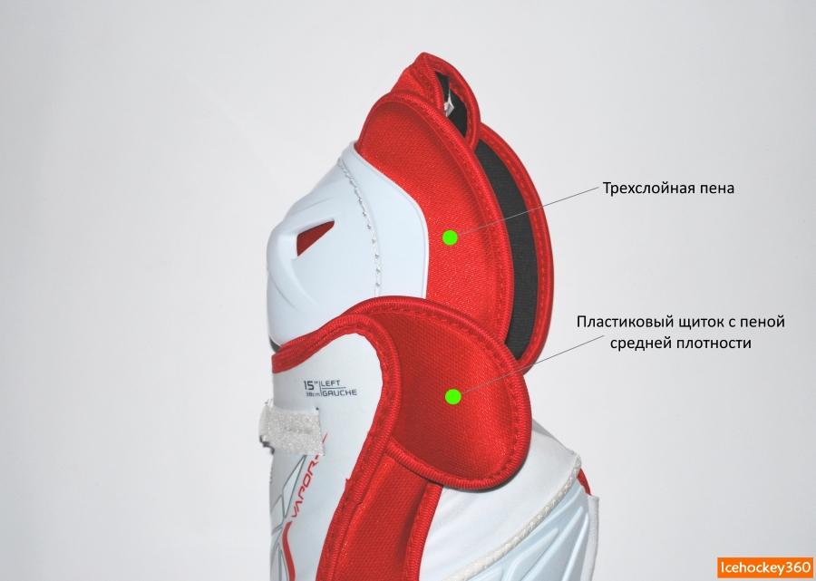 Боковая защита коленного сустава с наружной стороны.