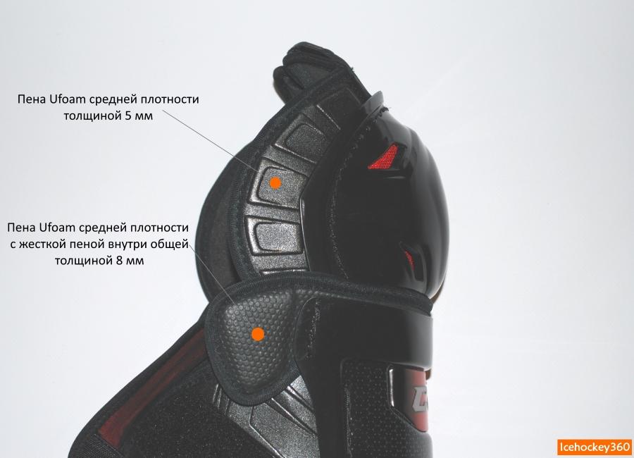 Дополнительная боковая защита с наружной стороны.